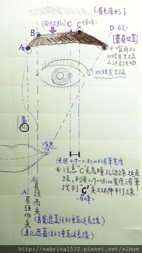 C360_2015-01-22-畫眉位置圖a.jpg