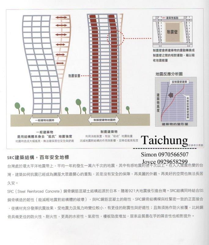 台中七期順天夏朵 (11).jpg