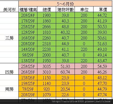 0625成交行情2