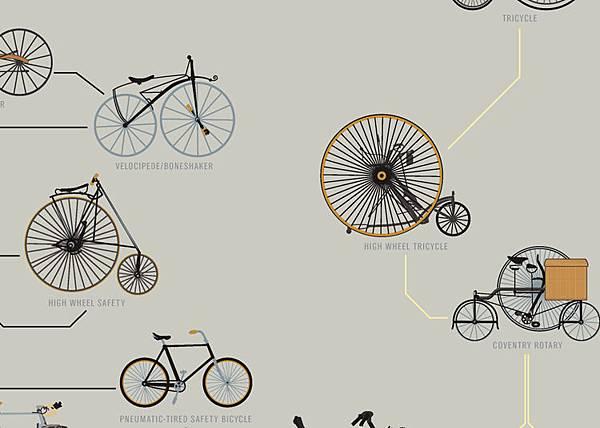 3016856-slide-750-bikes-3_0.jpg