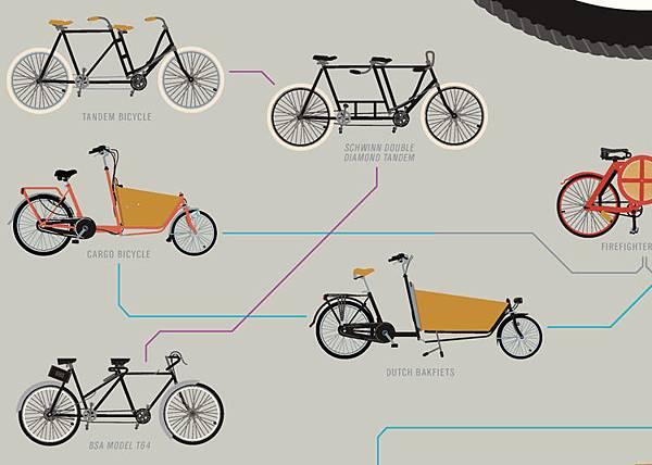 3016856-slide-750-bikes-1_0.jpg
