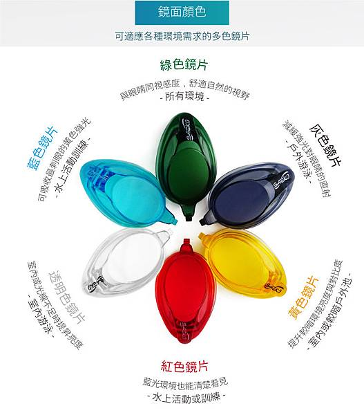 泳鏡蛙鏡鏡片顏色選擇推薦正光SAEKO藍色黃色紅色粉色紫色綠色灰色深色透明