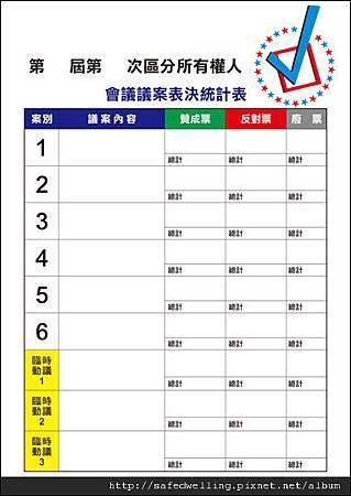 區權會選票統計表.jpg