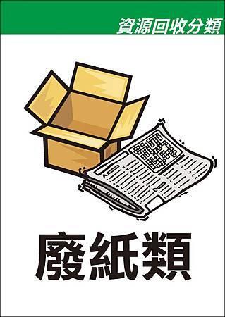 海報-廢紙類