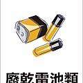 海報-廢乾電池類