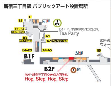 HopStep位置示意圖.bmp