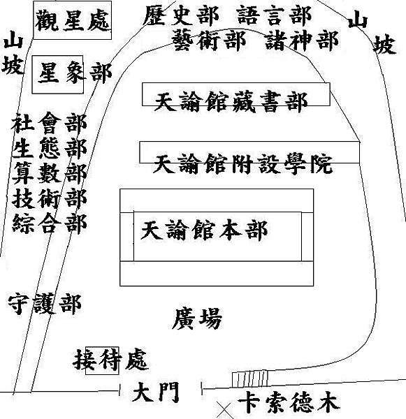 天諭館平面圖