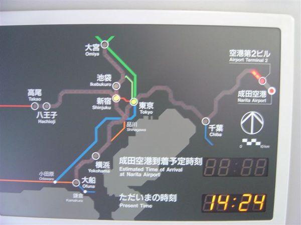 電子的旅程表