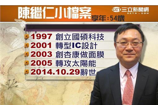 國碩前董事長陳繼仁