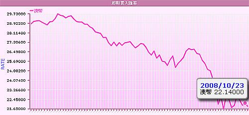 exchange-rate.jpg