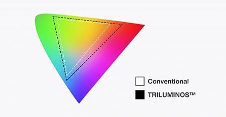 display-triuminous-gamut-bab5d148f270d8b3cb270e0dba320d5b-620-c11ab17759177aa0cb95feb5c39229fc.jpg
