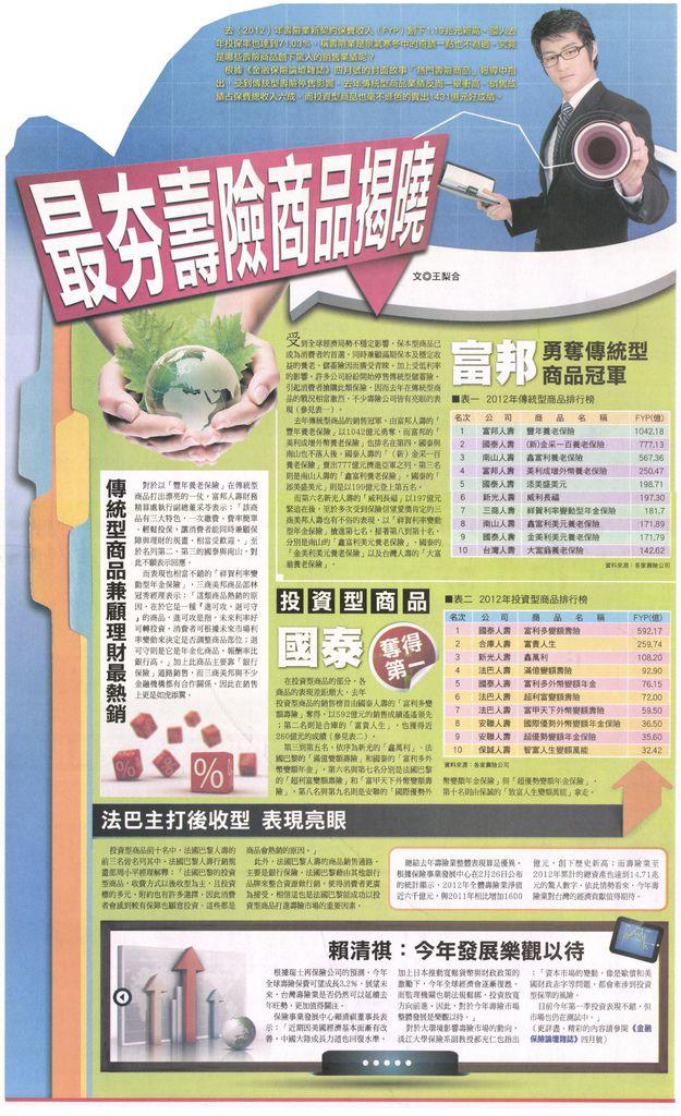 20130329[民眾日報]最夯壽險商品揭曉