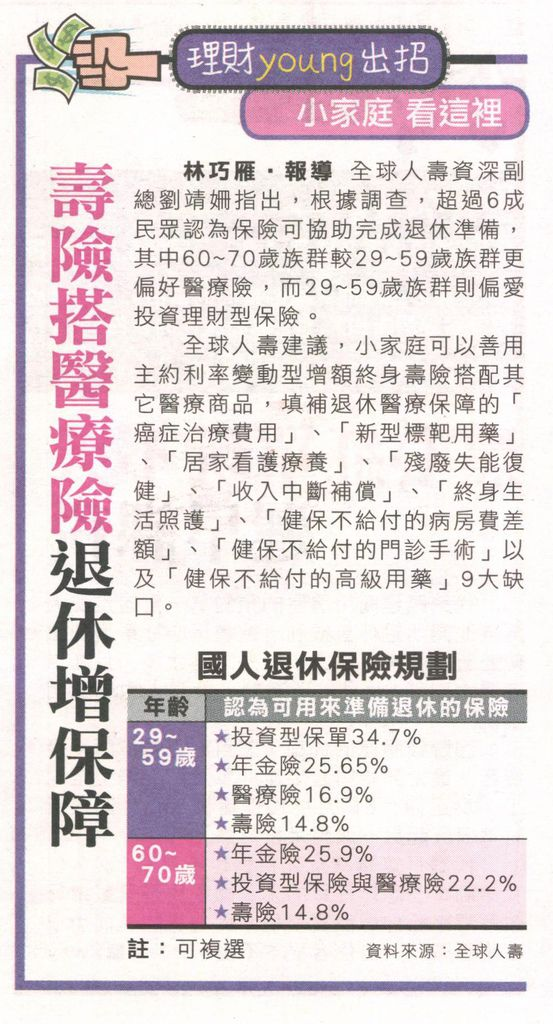 20130424[爽報]壽險搭醫療險退休增保障