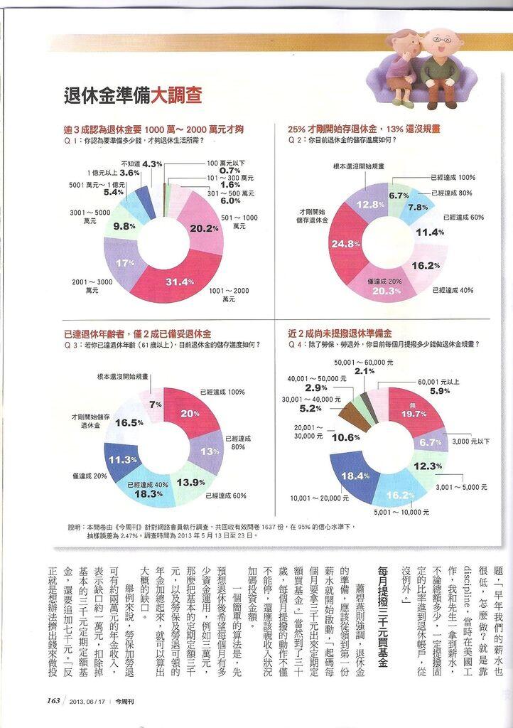 2013[今周刊No.860]三十、四十、五十歲的搶救老後大作戰p.163