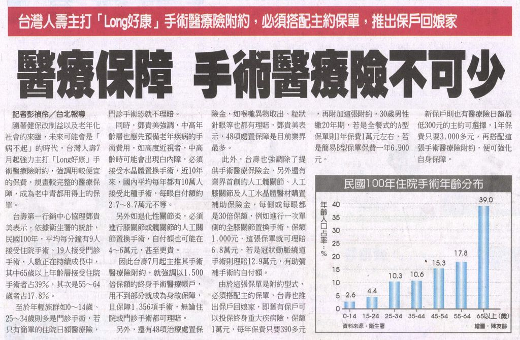 20130704[工商時報]醫療保障 手術醫療險不可少--台灣人壽主打「Long好康」手術醫療險附約,必須搭配主約保單,推出保戶回娘家