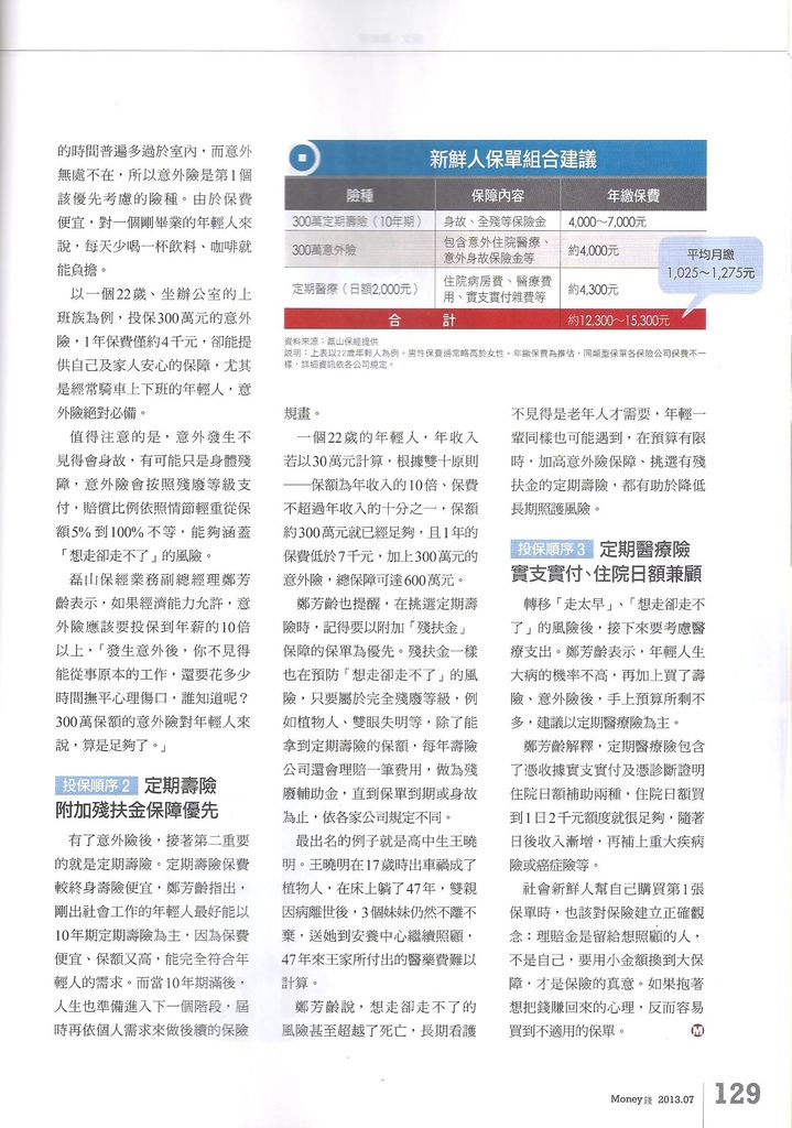 201307[Money錢]新鮮人月繳千元 保障600萬P.129