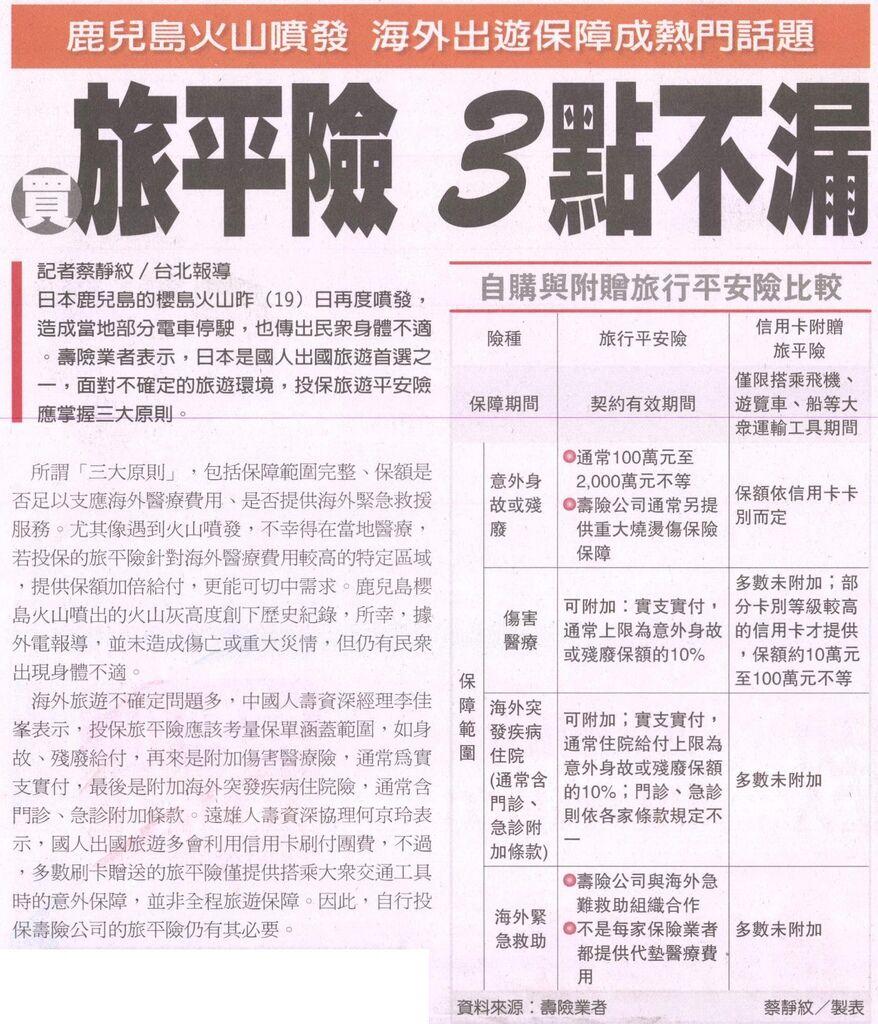 20130820[經濟日報]買旅平險 3點不漏--鹿兒島火山噴發 海外出遊保障成熱門話題