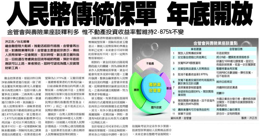 20130904[中國時報]人民幣傳統保單 年底開放--金管會與壽險業座談釋利多 惟不動產投資收益率暫維持2.875%不變
