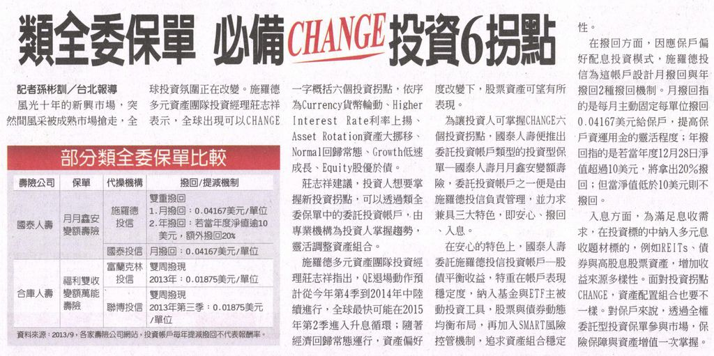 20130925[工商時報]類全委保單 必備 CHANGE 投資6拐點
