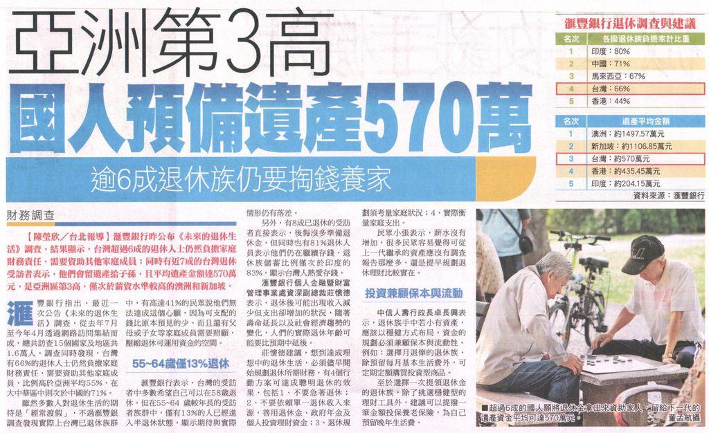 20131003[蘋果日報]亞洲第3高 國人預備遺產570萬--逾6成退休族仍要掏錢養家