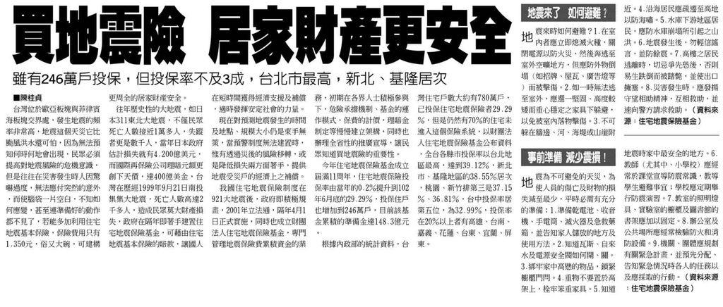 20131014[工商時報]買地震險 居家財產更安全--雖有246萬戶投保,但投保率不及3成,台北市最高,新北、基隆居次