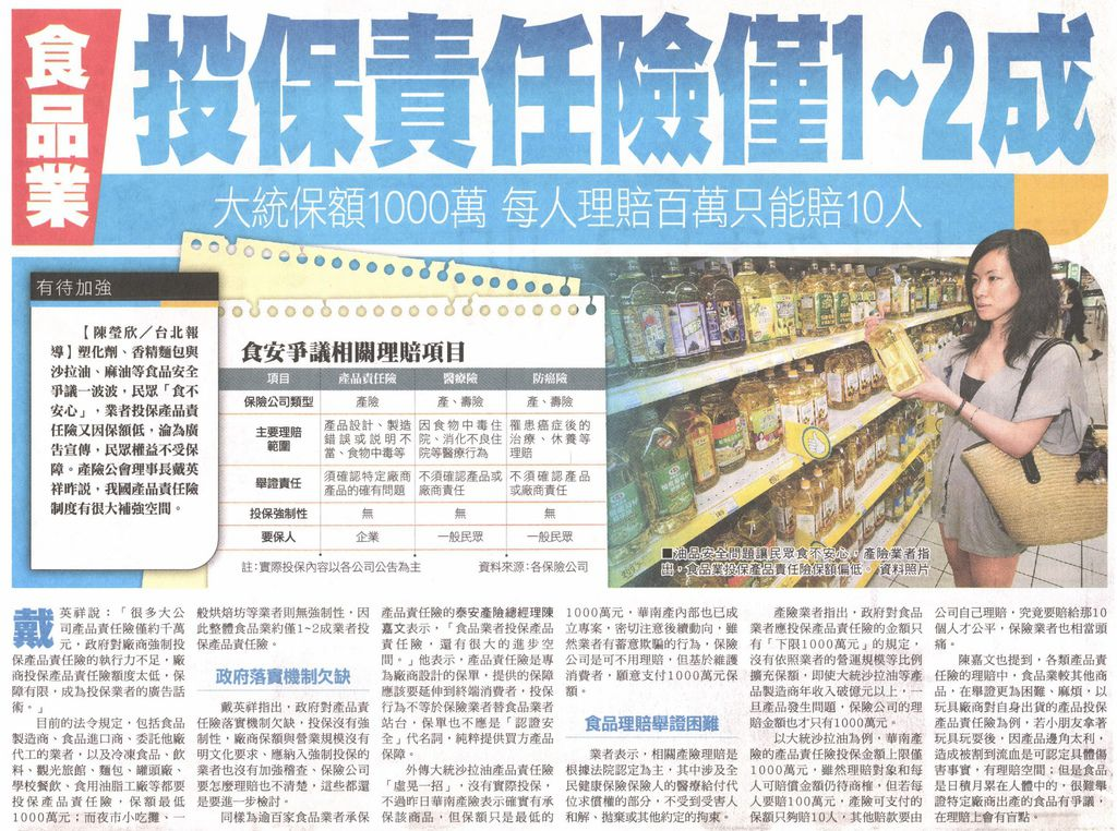 20131025[蘋果日報]食品業 投保責任險僅1~2成--大統保額1000萬 每人理賠百萬只能賠10人