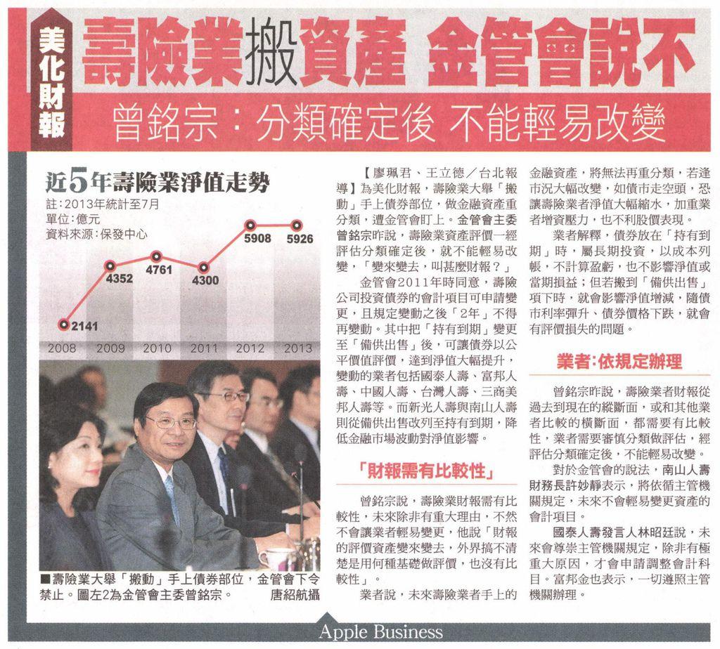 20131024[蘋果日報]美化財報 壽險業搬資產 金管會說不--曾銘宗:分類確定後 不能輕易改變