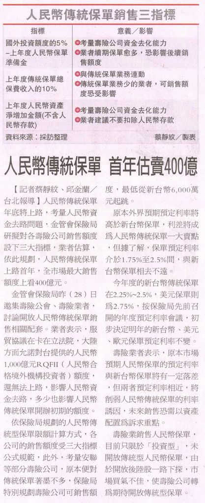 20131029[經濟日報]人民幣傳統保單 首年估賣400億