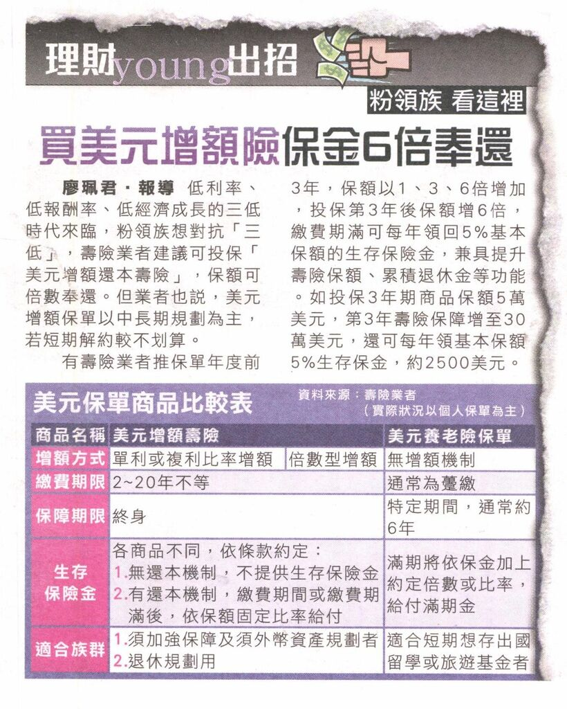 20131029[爽報]買美元增額險 保金6倍奉還