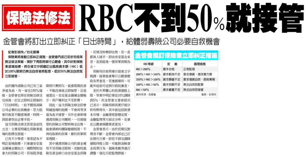 20131026[工商時報]保險法修法 RBC不到50%就接管--金管會將訂出立即糾正「日出時間」,給體弱壽險公司必要自救機會