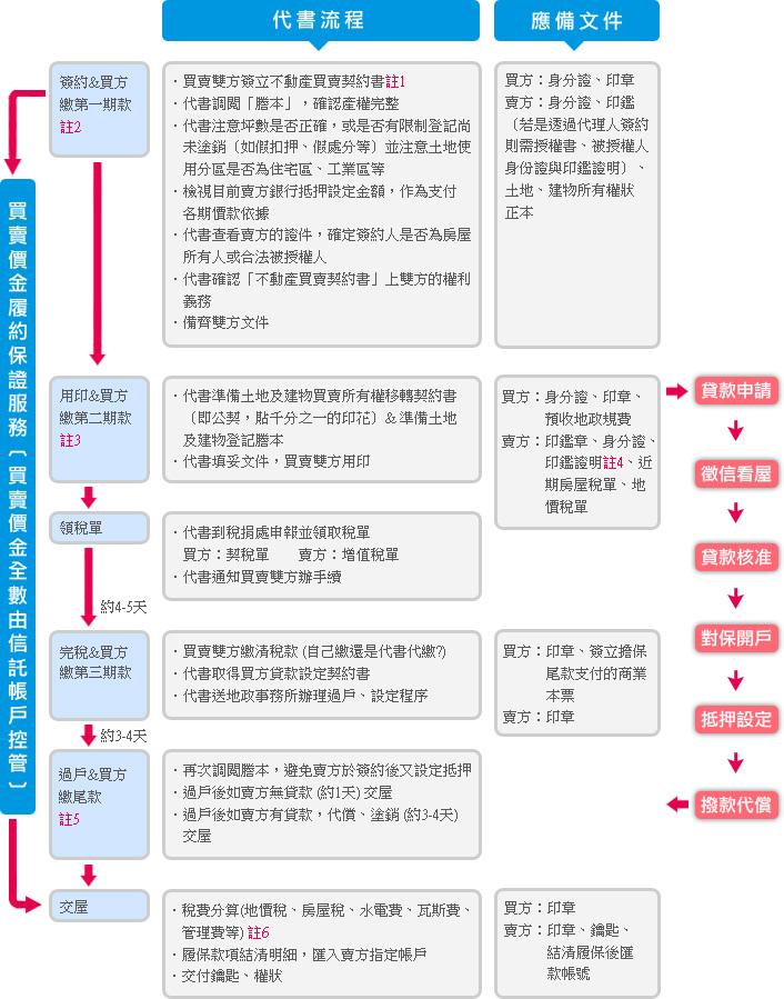 scrivener_process.jpg