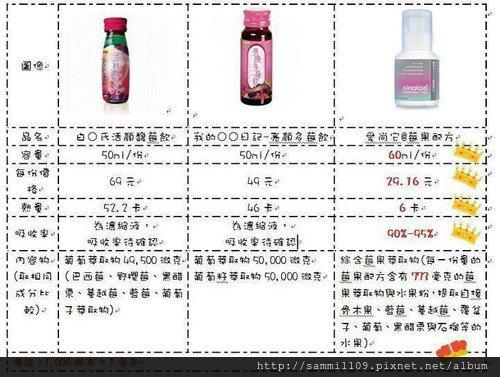 愛尚它® 產品介紹和使用方式3
