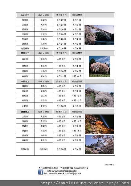 498, 2012年日本櫻花開花預想③ (九州-北海道)(繁)_Page_2