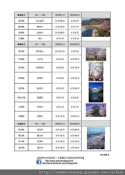 498, 2012年日本櫻花開花預想③ (九州-北海道)(繁)_Page_3
