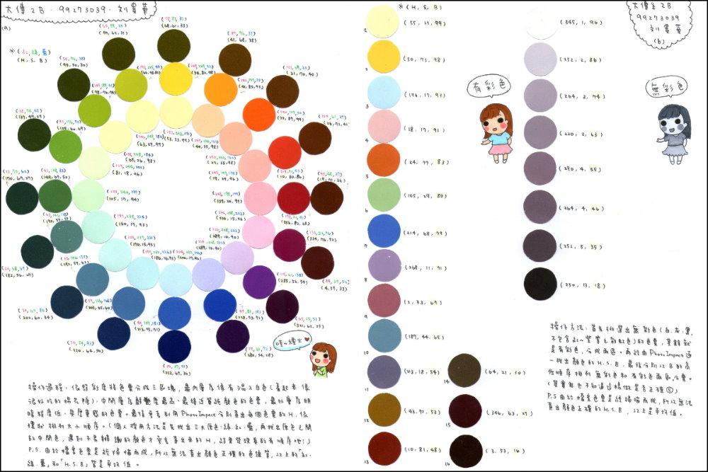 色彩學作業