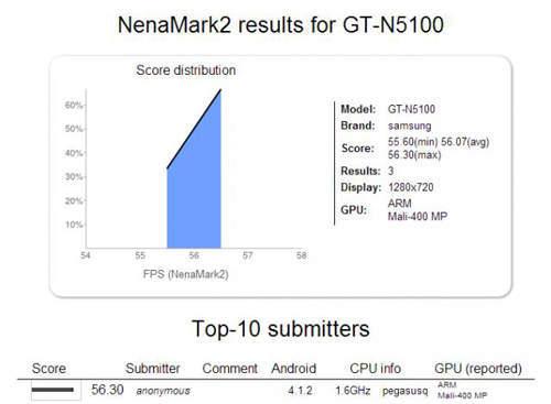 Galaxy Note 7跑分規格