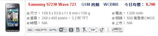 wave723 報價2011.jpg