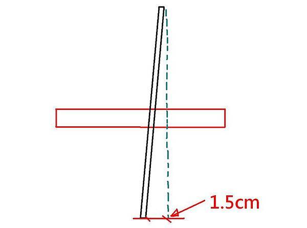mad fiber 框體傾斜