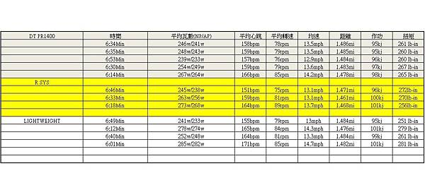 dt pr1400 rsys lightweight.jpg