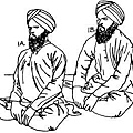 Kundalini瑜珈示範圖1
