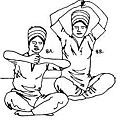 Kundalini瑜珈示範圖8