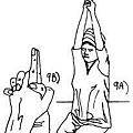 Kundalini瑜珈示範圖9