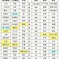 意識地圖-中文