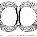 圖1a-以2D的方式呈現兩極磁場(即條形磁鐵).jpg