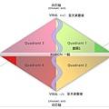 圖B 能量象限的進一步定義.jpg