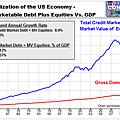 我們所熟知的西方金融系統快要結束了.png