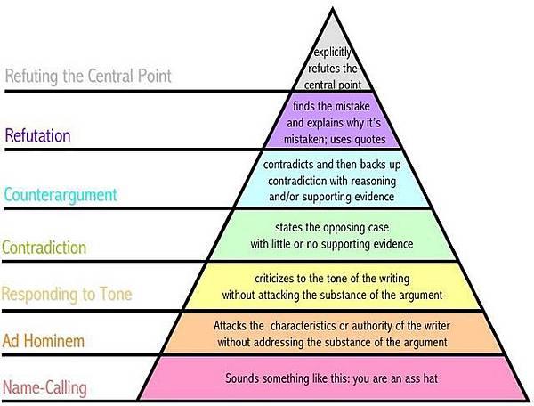 人們要學會進行建設性的意見辯論,而且不要再相互攻訐.jpg
