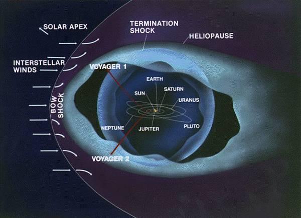 奇美拉障礙是奇美拉在太陽系的外圍防線.jpg