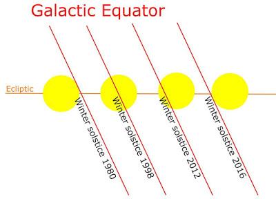 我們可以藉這個機會連結聖光;讓聖光傳遍全太陽系並且加速事件.jpg