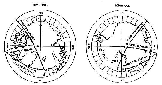 未發生極移之前,地球赤道位於不同的位置,因而整個地球能量網格的位置也不一樣.jpg